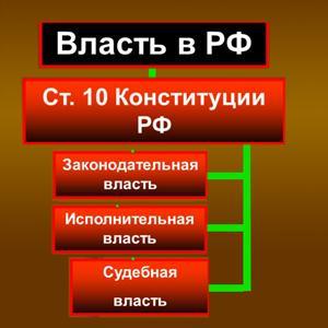 Органы власти Красного Кута